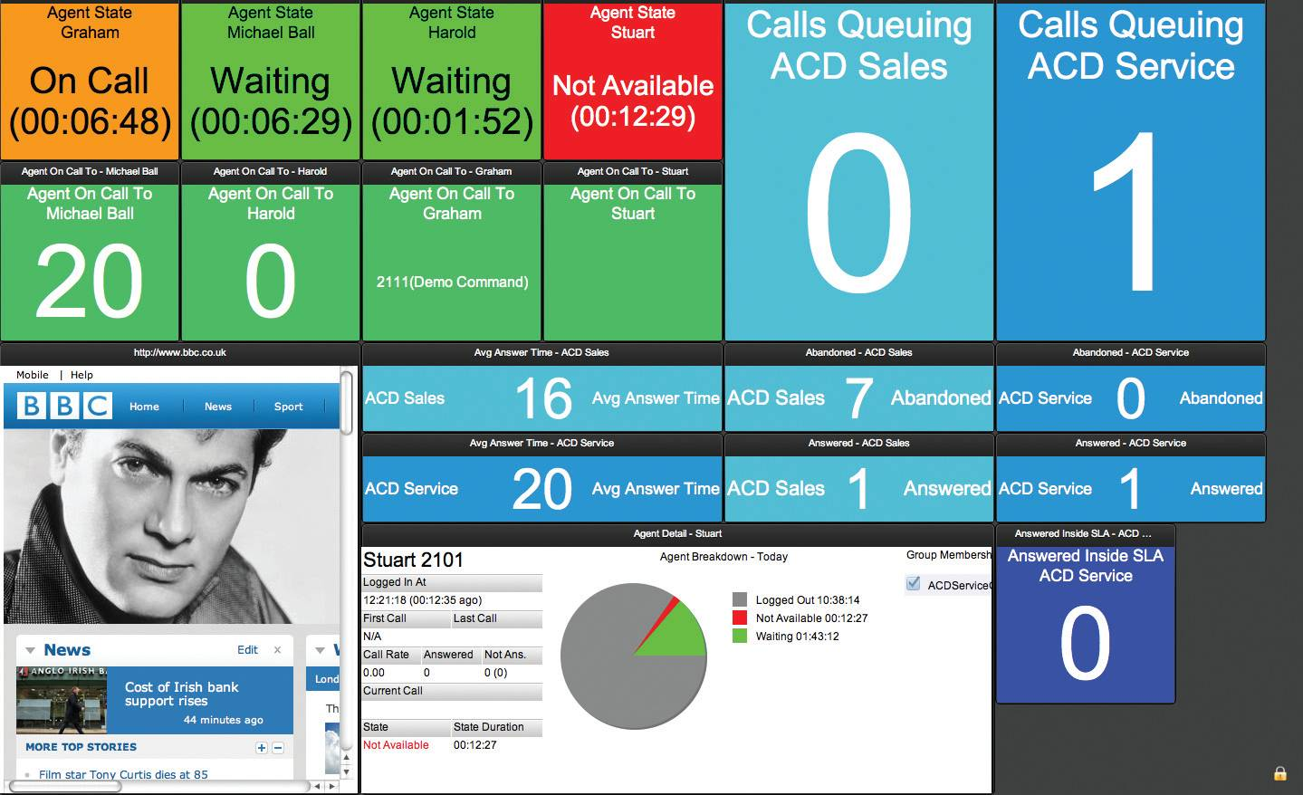 Call centre reporting software